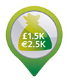 €1,500 cash protection or €15,000 valuables